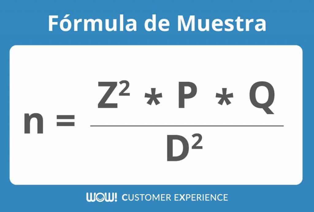 Encuesta de satisfacción de cliente - Formula de muestra