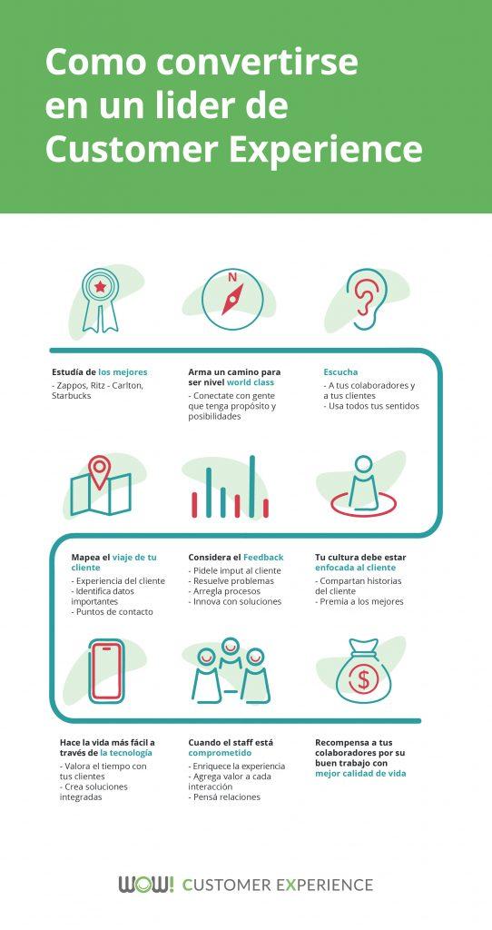 Como convertirse en un líder de Customer Experience