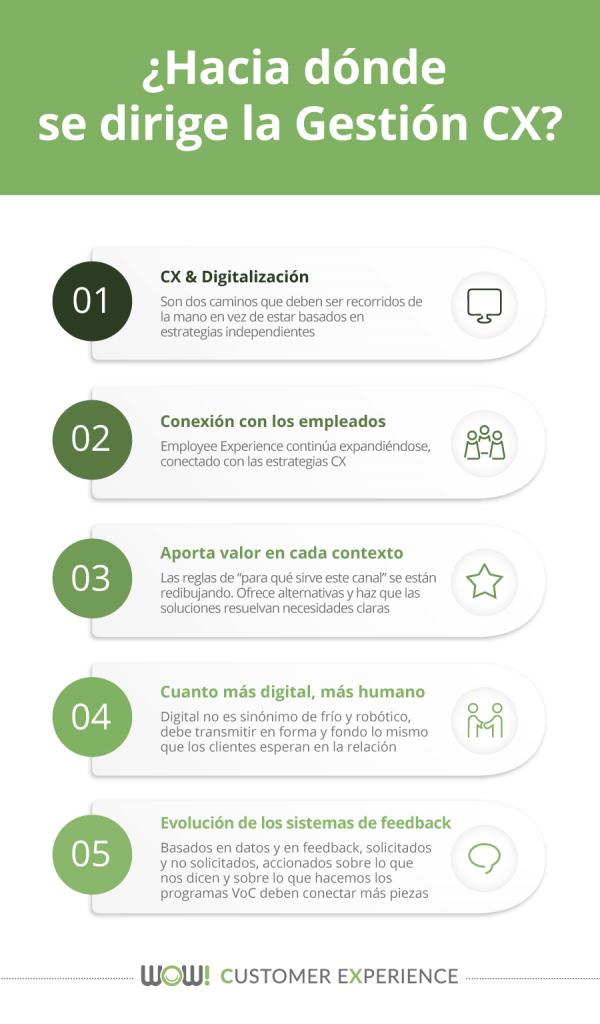 infografia gestion cx