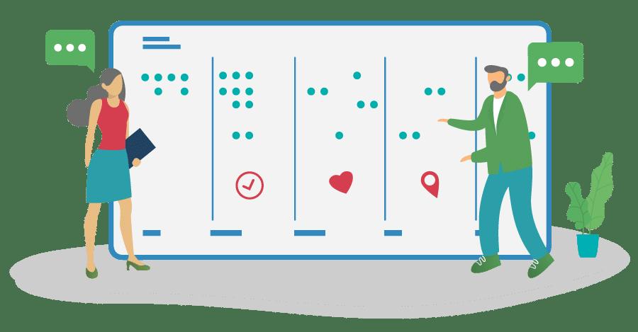 Mapa de interacciones como herramienta visual