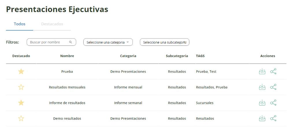presentaciones ejecutivas analytics